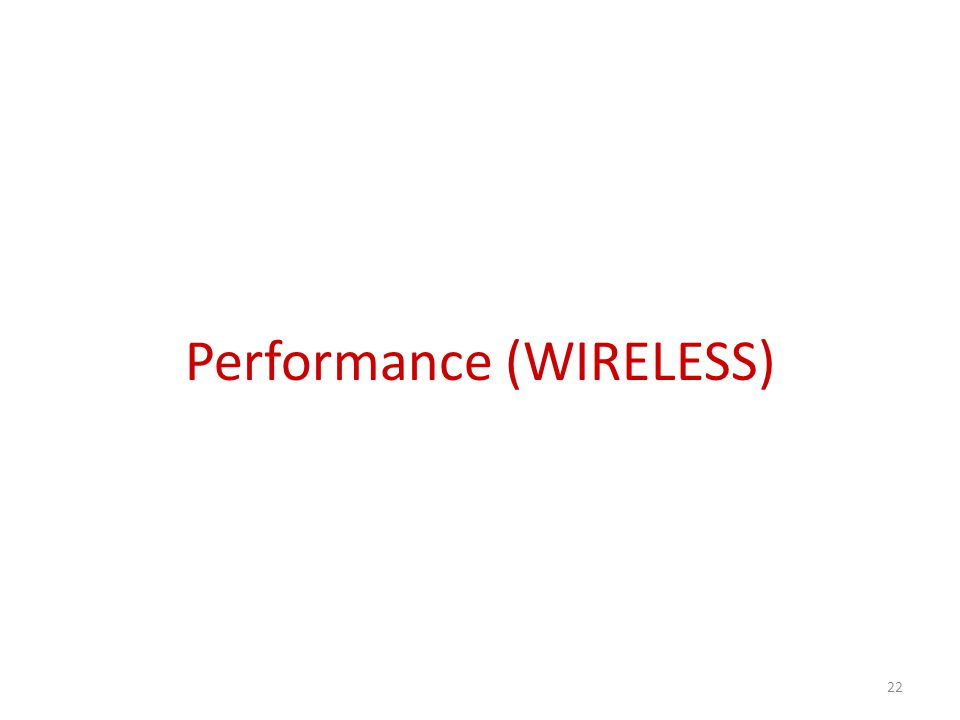 Performance (WIRELESS) 22