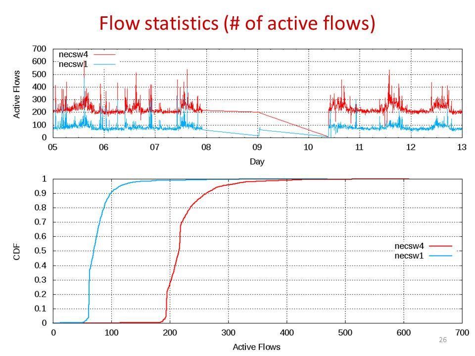 Flow statistics (# of active flows) 26