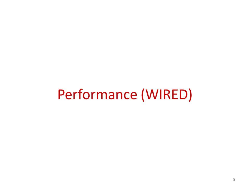 Network Configuration hpsw3 netfpga1 indigo1 Masa Paul Srini/Tatsuya/Rob Dan Adam Payman Brandon/David E/Glen Lots of power meters We'll use this color code for the switch 9 Controller (at openflow5.stanford.edu) SNAC (v1.0 wire compat) necsw5 Non-OF uplink