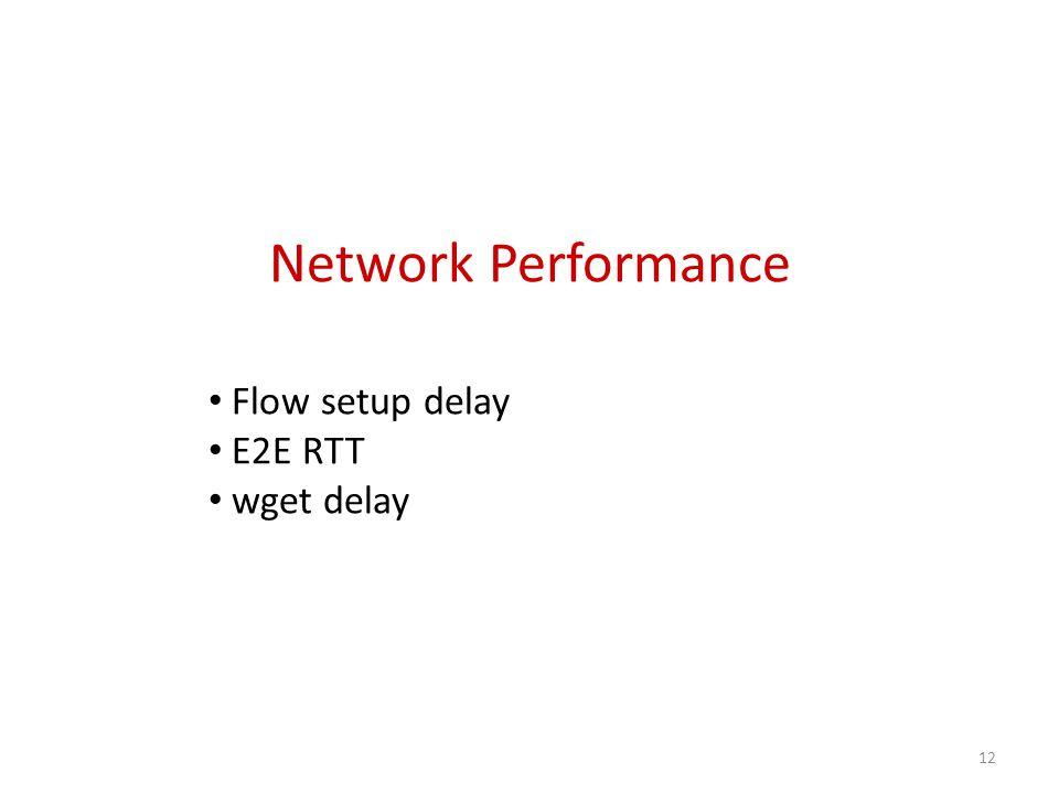 Network Performance Flow setup delay E2E RTT wget delay 12