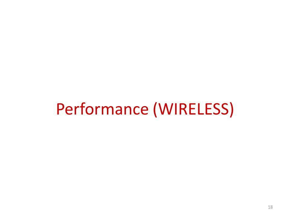Performance (WIRELESS) 18
