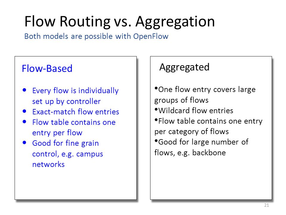 Flow Routing vs.