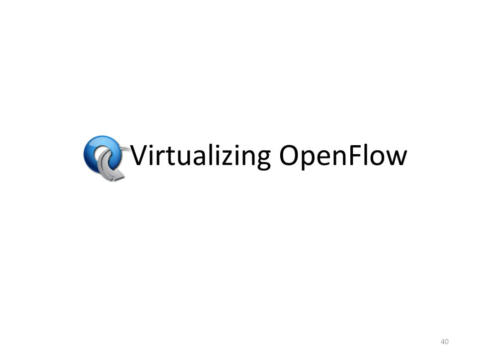 Virtualizing OpenFlow 40