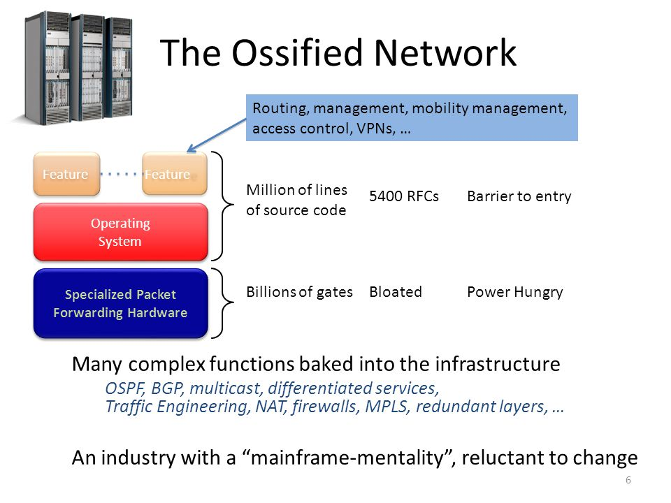 Million of lines of source code 5400 RFCsBarrier to entry Billions of gates BloatedPower Hungry Many complex functions baked into the infrastructure OSPF, BGP, multicast, differentiated services, Traffic Engineering, NAT, firewalls, MPLS, redundant layers, … An industry with a mainframe-mentality , reluctant to change The Ossified Network Specialized Packet Forwarding Hardware Operating System Operating System Feature Routing, management, mobility management, access control, VPNs, … 6