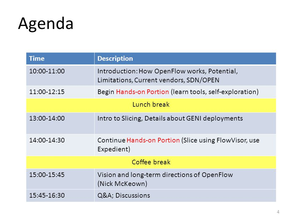 Agenda TimeDescription 10:00-11:00Introduction: How OpenFlow works, Potential, Limitations, Current vendors, SDN/OPEN 11:00-12:15Begin Hands-on Portion (learn tools, self-exploration) Lunch break 13:00-14:00Intro to Slicing, Details about GENI deployments 14:00-14:30Continue Hands-on Portion (Slice using FlowVisor, use Expedient) Coffee break 15:00-15:45Vision and long-term directions of OpenFlow (Nick McKeown) 15:45-16:30Q&A; Discussions 4