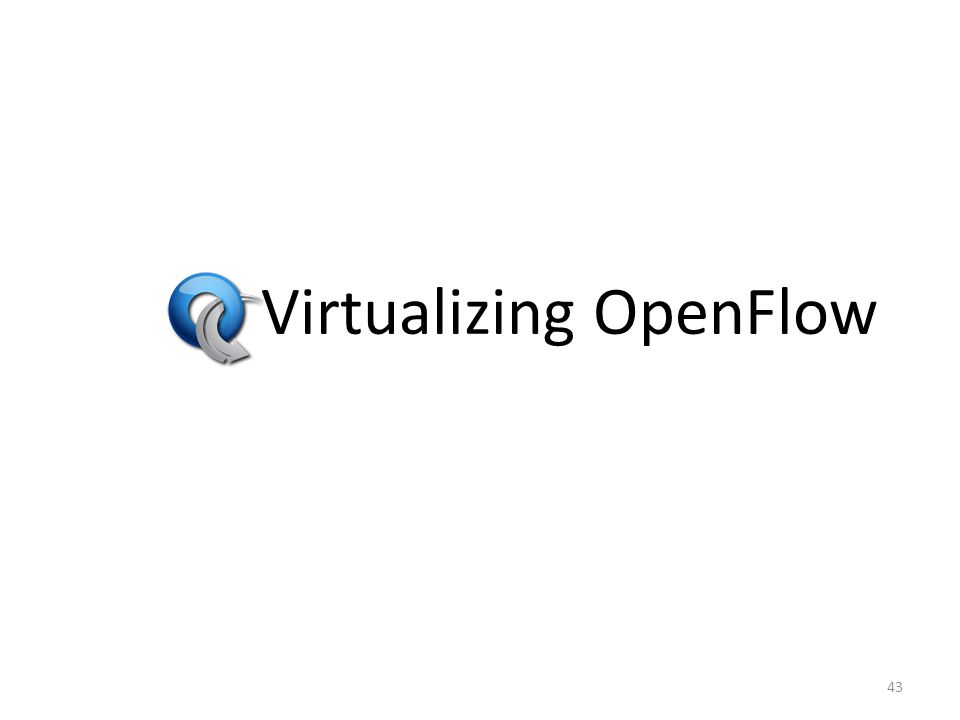 Virtualizing OpenFlow 43