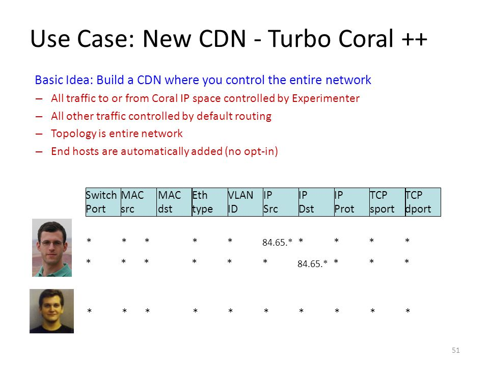 Use Case: New CDN - Turbo Coral ++ Basic Idea: Build a CDN where you control the entire network – All traffic to or from Coral IP space controlled by Experimenter – All other traffic controlled by default routing – Topology is entire network – End hosts are automatically added (no opt-in) Switch Port MAC src MAC dst Eth type VLAN ID IP Src IP Dst IP Prot TCP sport TCP dport ***** 84.65.* **** ****** *** ********** 51
