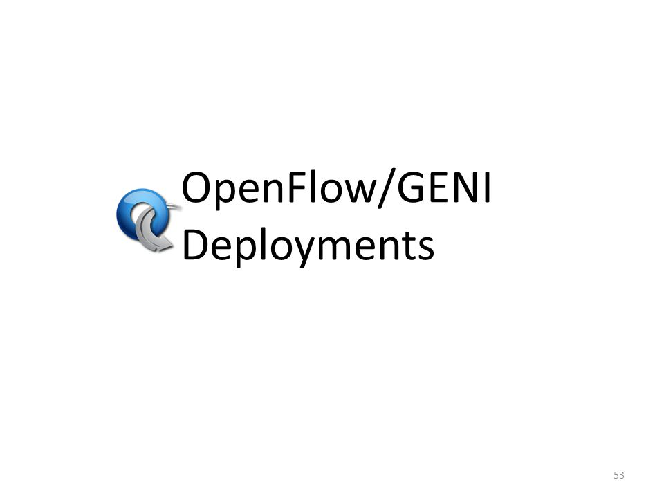 OpenFlow/GENI Deployments 53