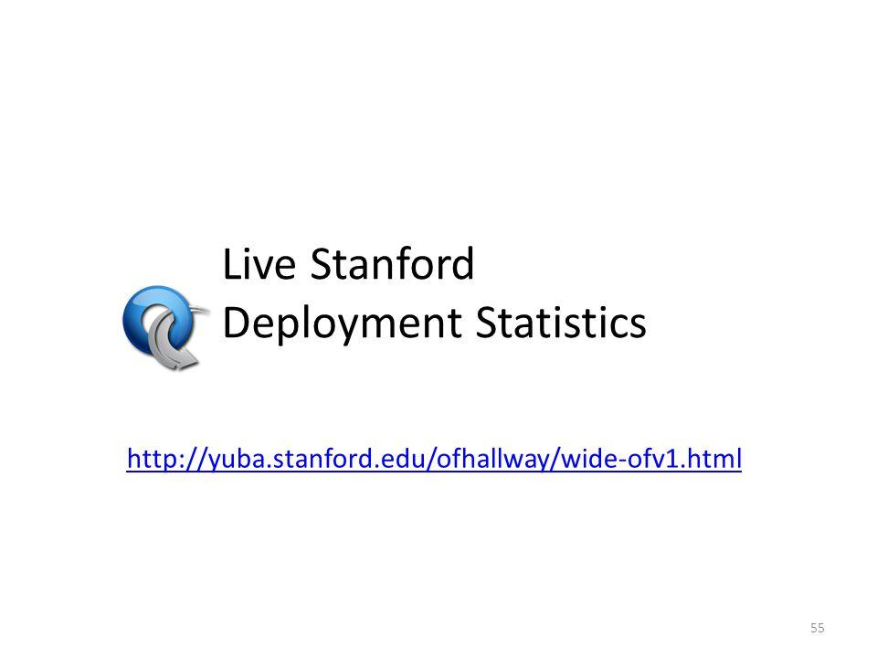 Live Stanford Deployment Statistics http://yuba.stanford.edu/ofhallway/wide-ofv1.html 55