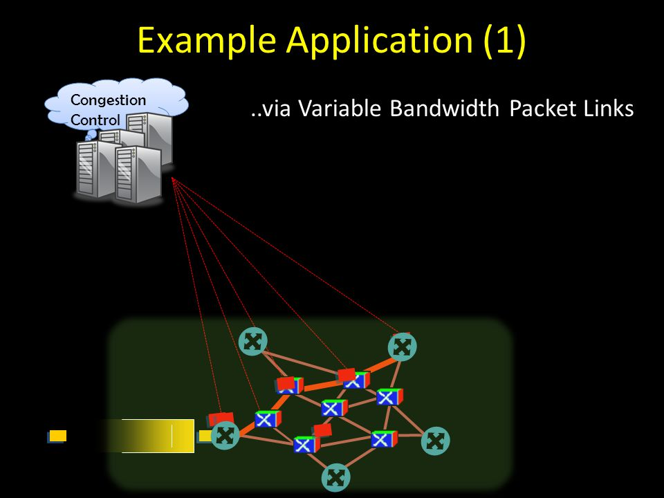 Congestion Control Example Application (1)..via Variable Bandwidth Packet Links