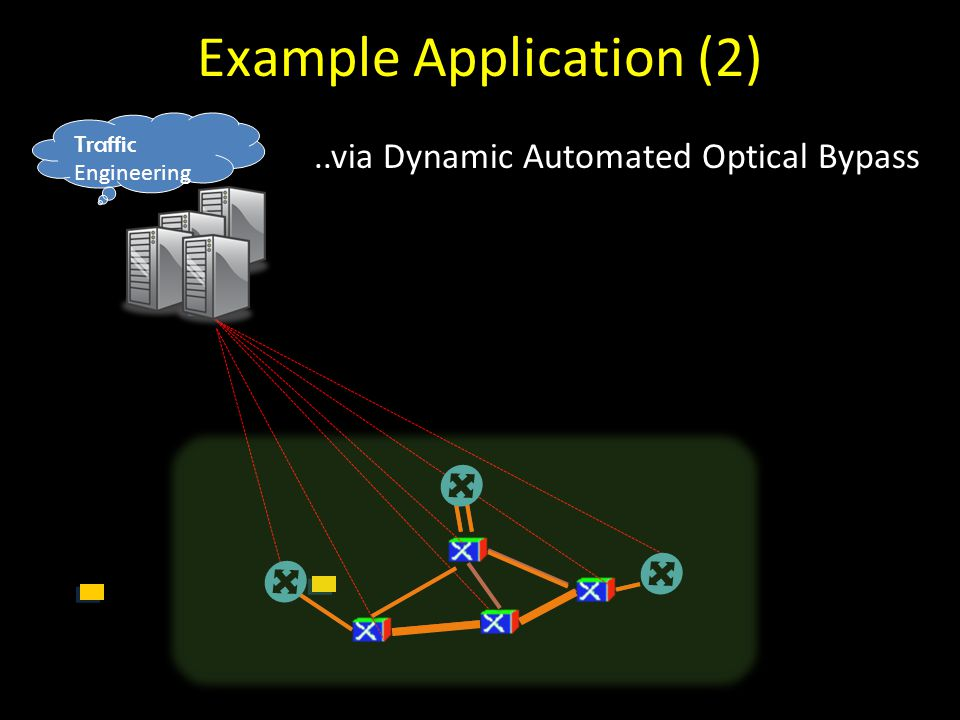 Traffic Engineering Example Application (2)..via Dynamic Automated Optical Bypass