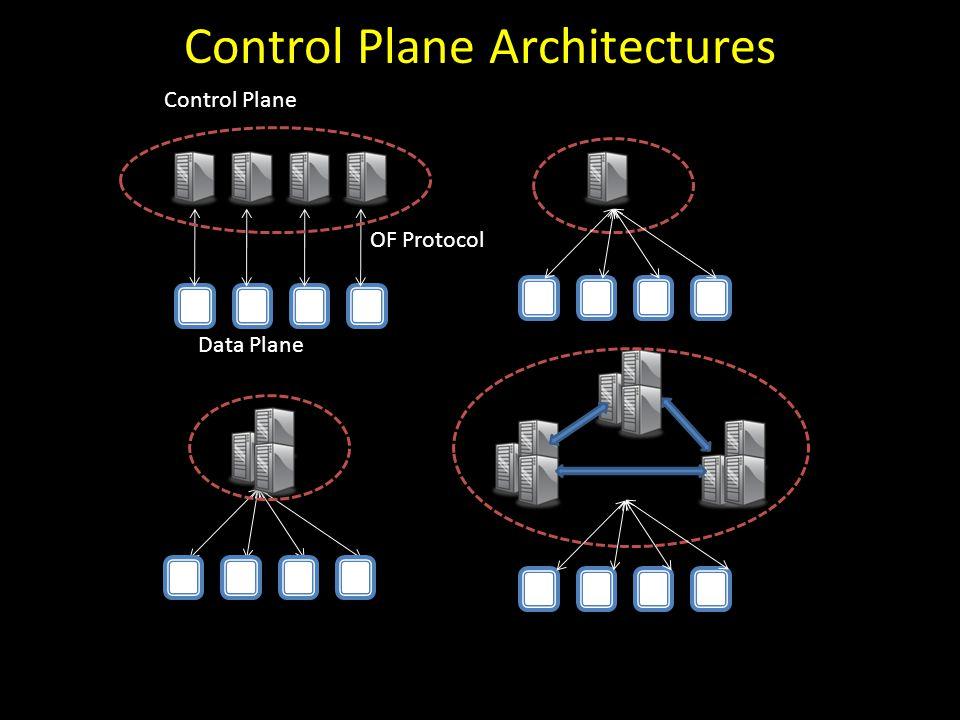 Control Plane Data Plane OF Protocol Control Plane Architectures