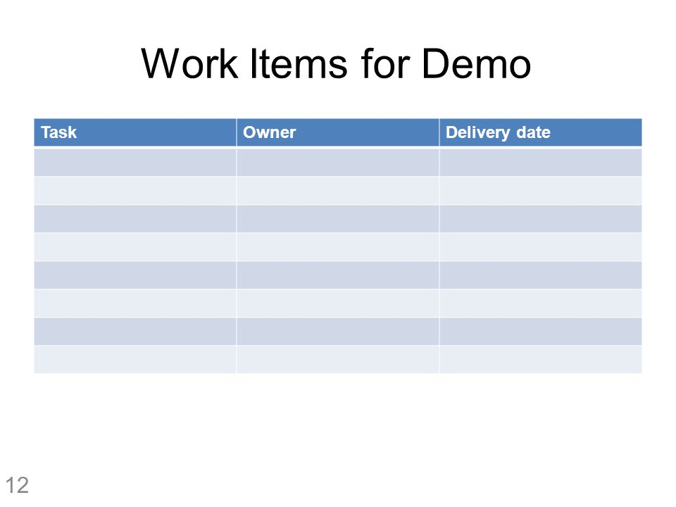 Work Items for Demo TaskOwnerDelivery date 12