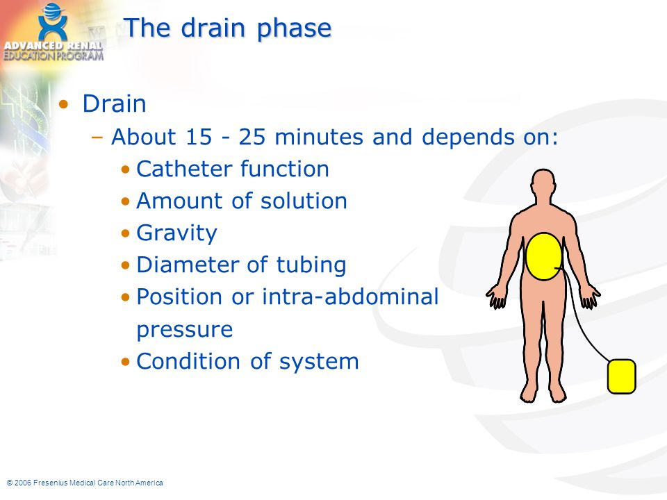 © 2006 Fresenius Medical Care North America The drain phase Drain –About 15 - 25 minutes and depends on: Catheter function Amount of solution Gravity