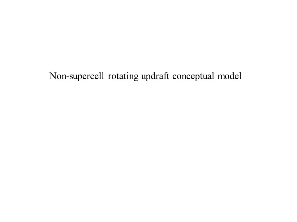 Non-supercell rotating updraft conceptual model