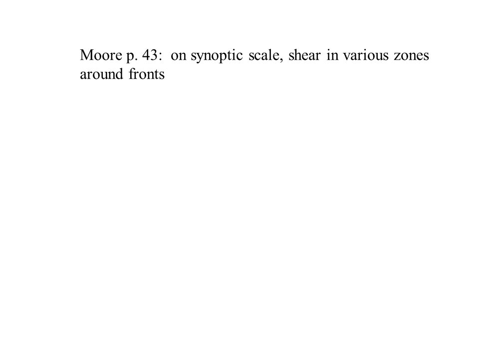 Moore p. 43: on synoptic scale, shear in various zones around fronts