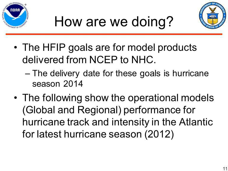 How are we doing. The HFIP goals are for model products delivered from NCEP to NHC.