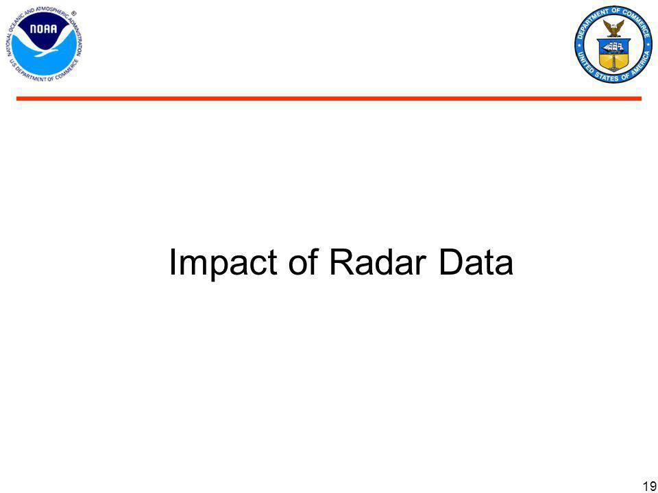 19 Impact of Radar Data