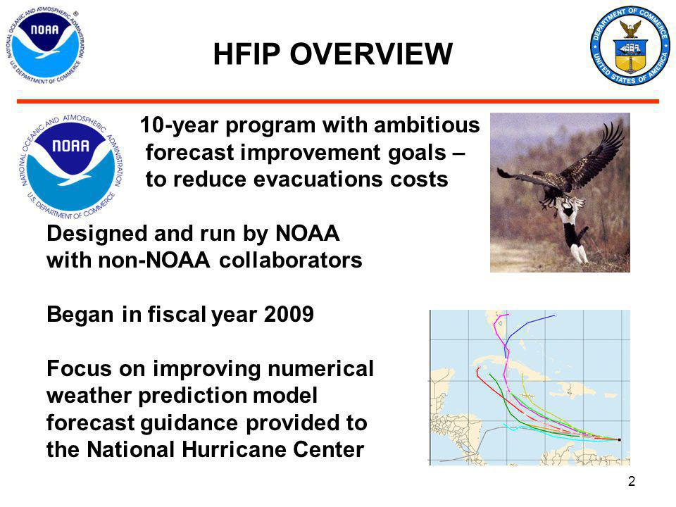 HFIP OVERVIEW 10-year program with ambitious forecast improvement goals – to reduce evacuations costs Designed and run by NOAA with non-NOAA collaborators Began in fiscal year 2009 Focus on improving numerical weather prediction model forecast guidance provided to the National Hurricane Center 2