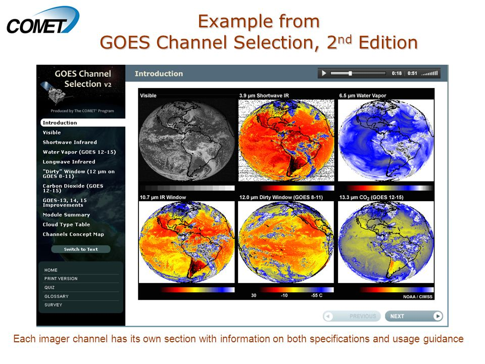 Example from GOES Channel Selection, 2 nd Edition Each imager channel has its own section with information on both specifications and usage guidance