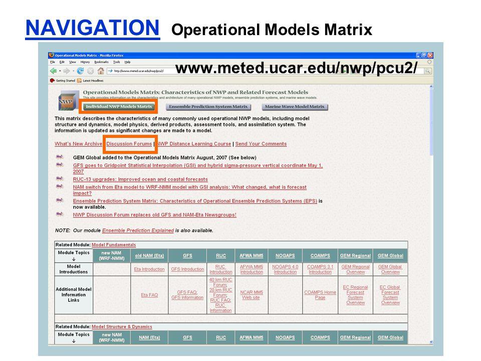 NAVIGATION Operational Models Matrix www.meted.ucar.edu/nwp/pcu2/