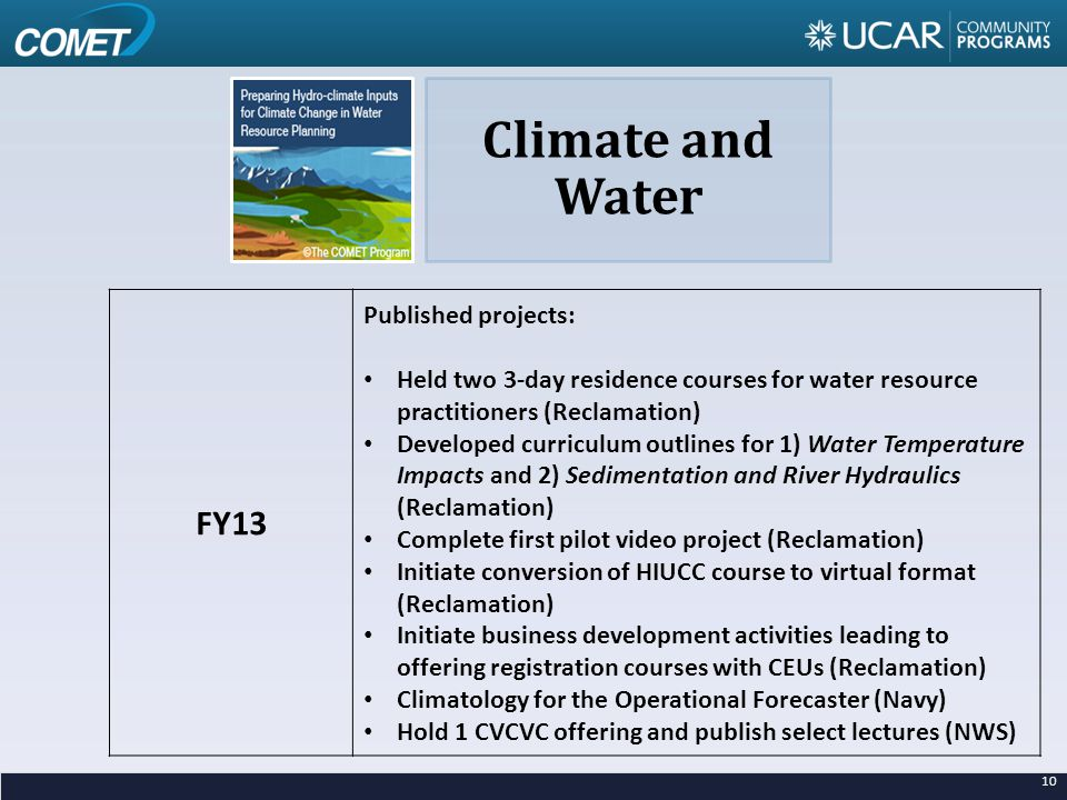 10 Climate and Water FY13 Published projects: Held two 3-day residence courses for water resource practitioners (Reclamation) Developed curriculum outlines for 1) Water Temperature Impacts and 2) Sedimentation and River Hydraulics (Reclamation) Complete first pilot video project (Reclamation) Initiate conversion of HIUCC course to virtual format (Reclamation) Initiate business development activities leading to offering registration courses with CEUs (Reclamation) Climatology for the Operational Forecaster (Navy) Hold 1 CVCVC offering and publish select lectures (NWS)