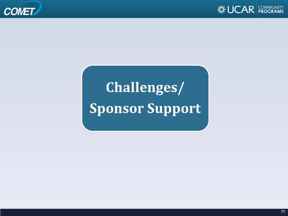 Challenges/ Sponsor Support 32