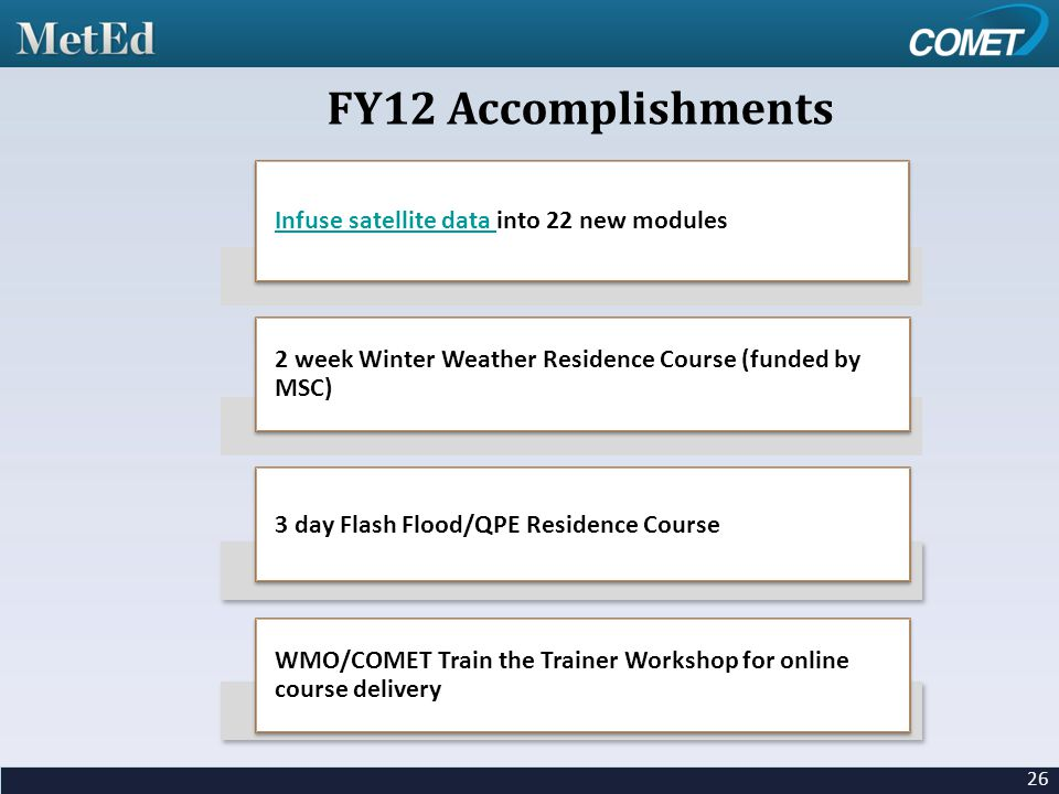 26 FY12 Accomplishments