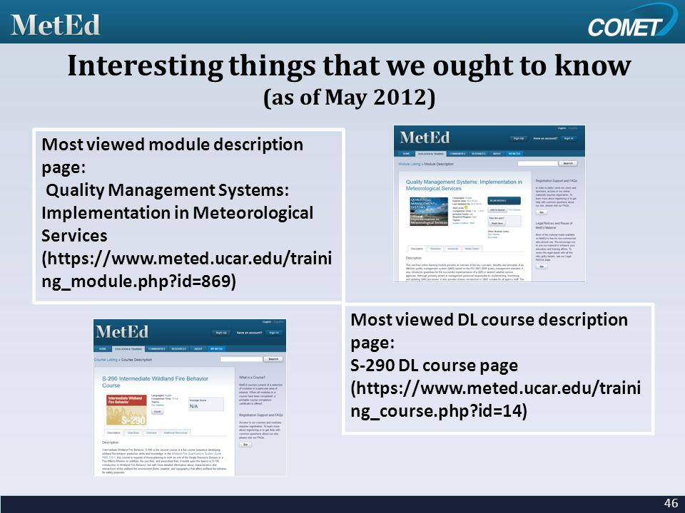 46 Interesting things that we ought to know (as of May 2012) Most viewed module description page: Quality Management Systems: Implementation in Meteorological Services (https://www.meted.ucar.edu/traini ng_module.php id=869) Most viewed DL course description page: S-290 DL course page (https://www.meted.ucar.edu/traini ng_course.php id=14)