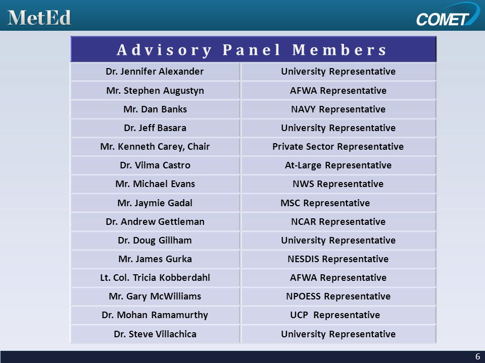 Advisory Panel Members Dr. Jennifer AlexanderUniversity Representative Mr.