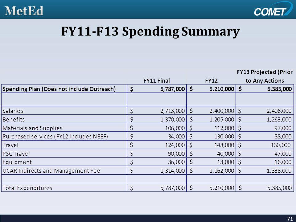 FY11-F13 Spending Summary 71