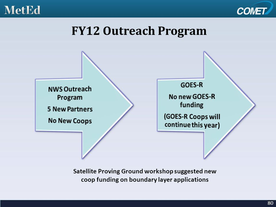 80 Satellite Proving Ground workshop suggested new coop funding on boundary layer applications FY12 Outreach Program