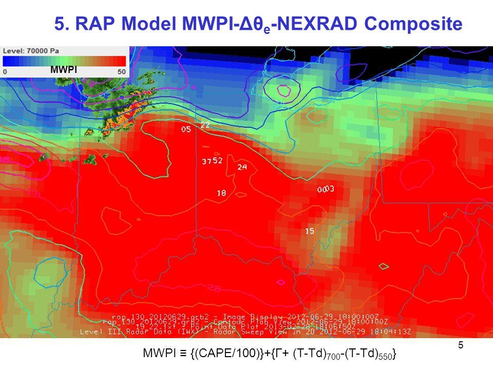 5 5. RAP Model MWPI-Δθ e -NEXRAD Composite MWPI ≡ {(CAPE/100)}+{Г+ (T-Td) 700 -(T-Td) 550 } MWPI