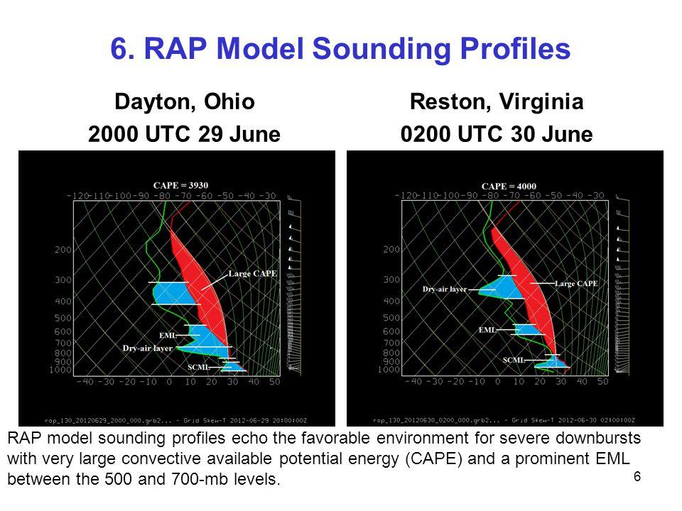 6. RAP Model Sounding Profiles Dayton, Ohio 2000 UTC 29 June Reston, Virginia 0200 UTC 30 June 6 Reston, Virginia RAP model sounding profiles echo the