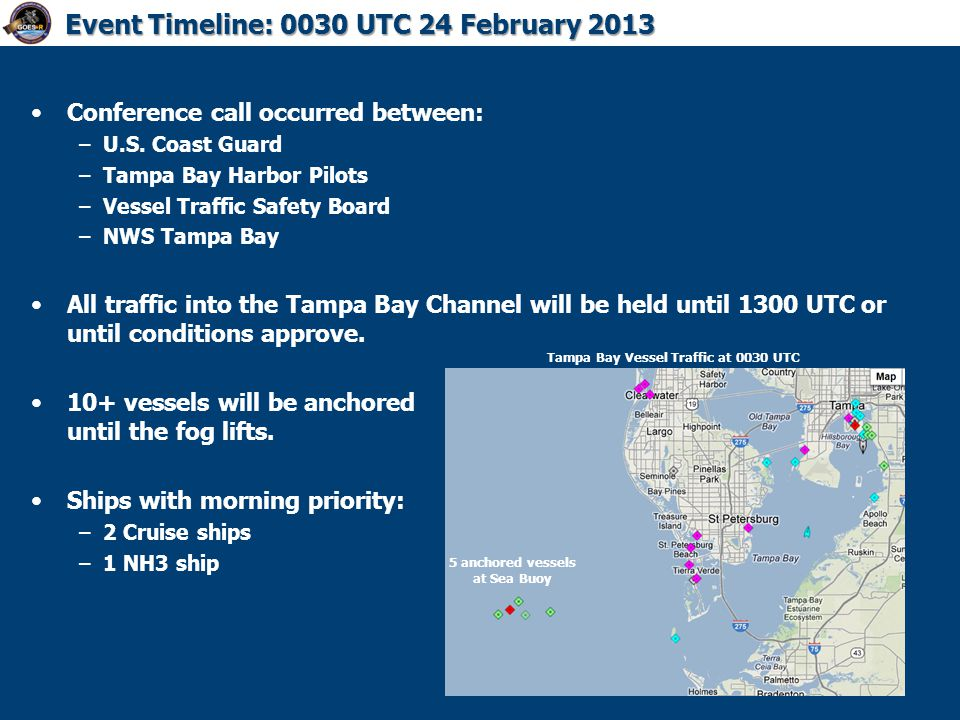 Event Timeline: 0030 UTC 24 February 2013 Conference call occurred between: –U.S. Coast Guard –Tampa Bay Harbor Pilots –Vessel Traffic Safety Board –N
