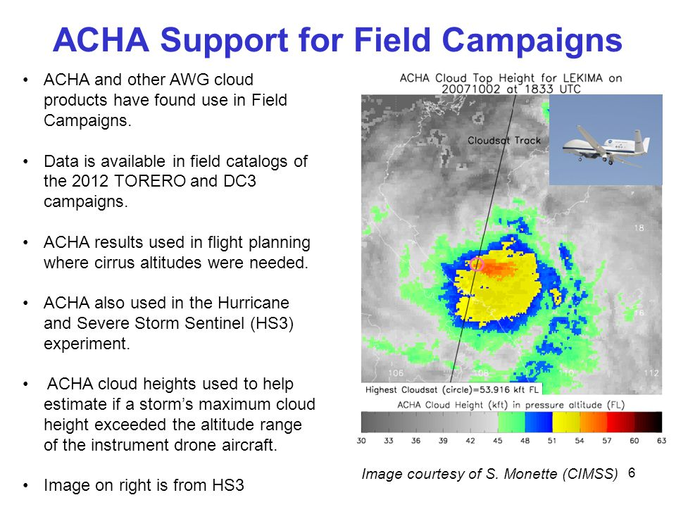 ACHA Support for Field Campaigns 6 ACHA and other AWG cloud products have found use in Field Campaigns.