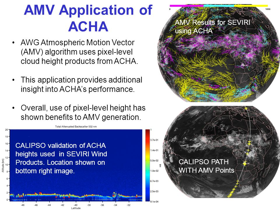 hPa CALIPSO validation of ACHA heights used in SEVIRI Wind Products.