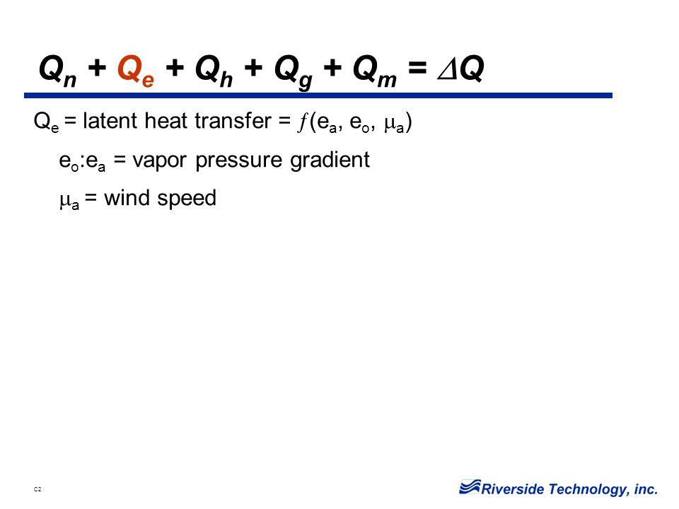 C2 Q n + Q e + Q h + Q g + Q m =  Q Q e = latent heat transfer =  (e a, e o,  a ) e o :e a = vapor pressure gradient  a = wind speed