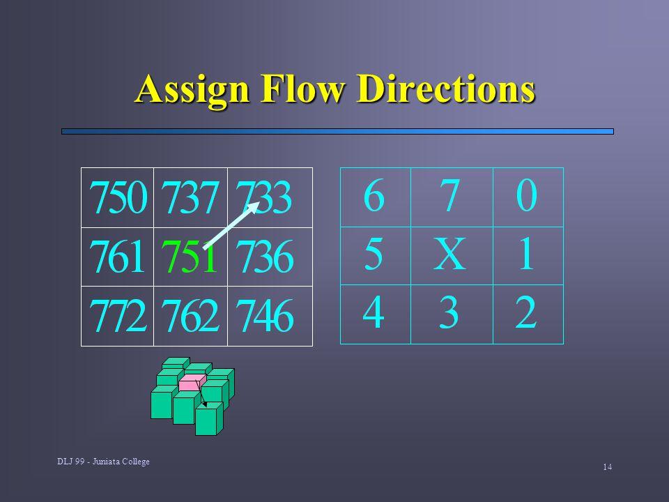 DLJ 99 - Juniata College 14 Assign Flow Directions