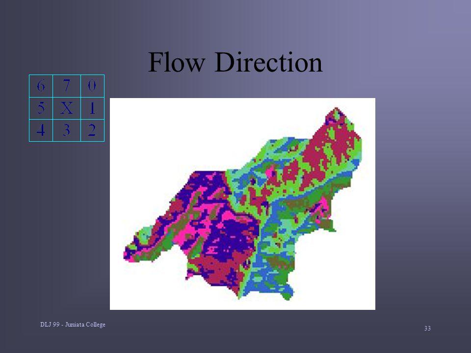 DLJ 99 - Juniata College 33 Flow Direction