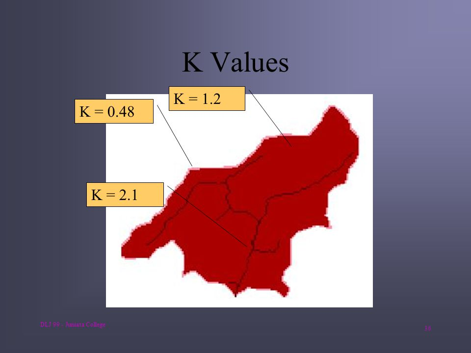 DLJ 99 - Juniata College 36 K Values K = 0.48 K = 1.2 K = 2.1