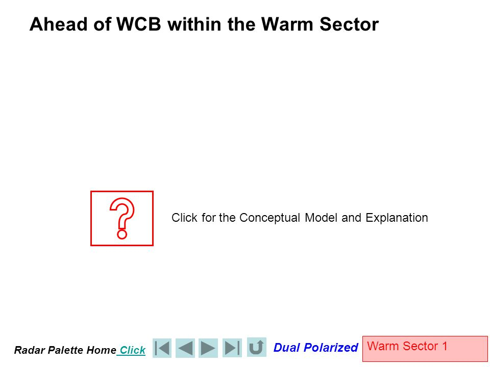 Radar Palette Home Click Dual Polarized Warm Sector 1 Ahead of WCB within the Warm Sector Click for the Conceptual Model and Explanation