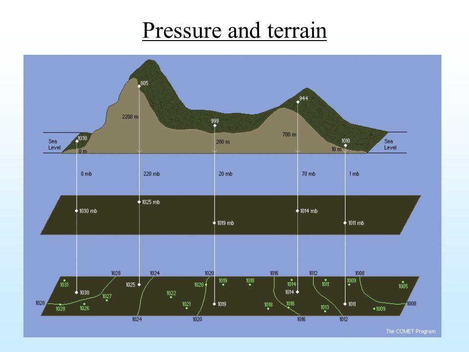 23 Pressure and terrain