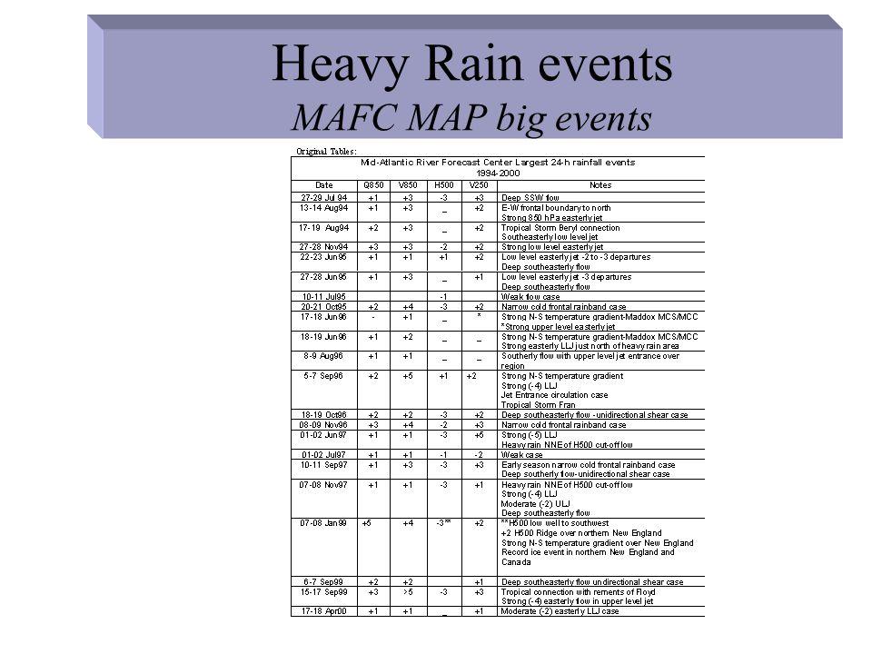 Heavy Rain events Narrow cold frontal rainbands