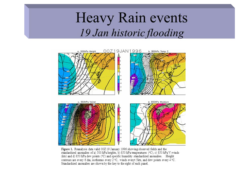 Conclusions Clear signal in record events in the 52 year climatology Easy to recreate any case Standardized anomalies have great forecast potential –see significant events in ensembles –see significant events in Eta (shown) and AVN –need to learn key features with key parameters Work in progress…but we learn as we share...