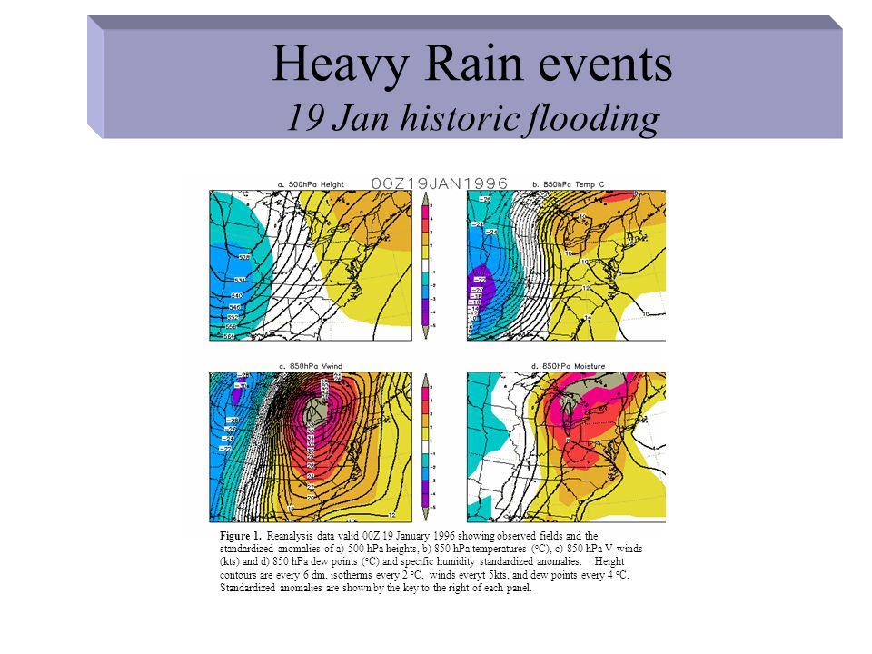 Heavy Rain events cut-off low types