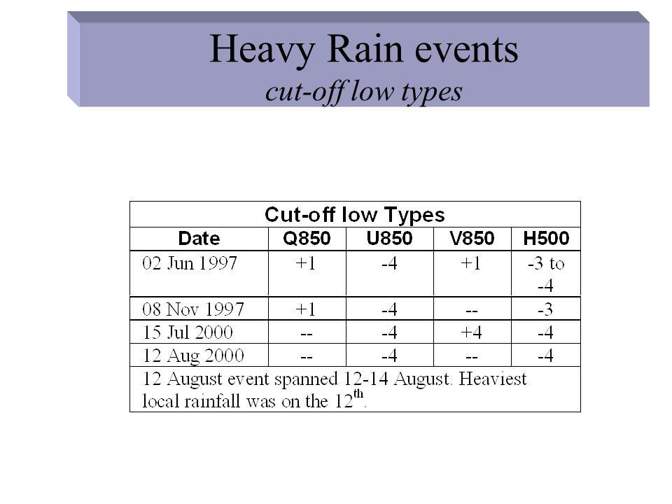 Heavy Rain events August 2000 Figure 2.