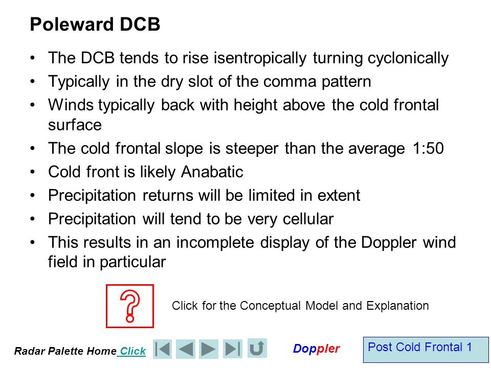 Radar Palette Home Click Doppler Post Cold Frontal 1 Poleward DCB The DCB tends to rise isentropically turning cyclonically Typically in the dry slot of the comma pattern Winds typically back with height above the cold frontal surface The cold frontal slope is steeper than the average 1:50 Cold front is likely Anabatic Precipitation returns will be limited in extent Precipitation will tend to be very cellular This results in an incomplete display of the Doppler wind field in particular Click for the Conceptual Model and Explanation