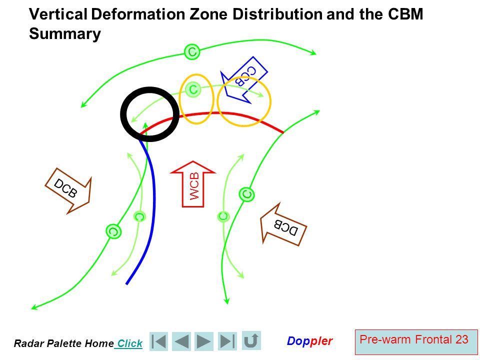 Radar Palette Home Click Doppler Pre-warm Frontal 23 Vertical Deformation Zone Distribution and the CBM Summary C C C C C WCB DCB CCB DCB C