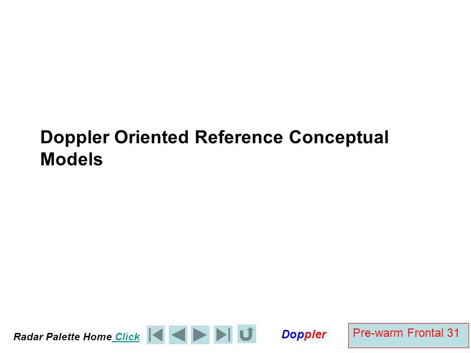 Radar Palette Home Click Doppler Pre-warm Frontal 31 Doppler Oriented Reference Conceptual Models